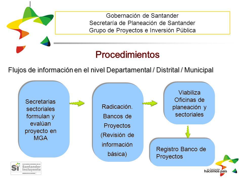 Gobernación de Santander Secretaría de Planeación de Santander Grupo de Proyectos e Inversión Pública Radicación. Bancos de Proyectos (Revisión de inf