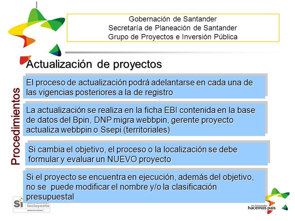 Gobernación de Santander Secretaría de Planeación de Santander Grupo de Proyectos e Inversión Pública Actualización de proyectos Elementos a tener en