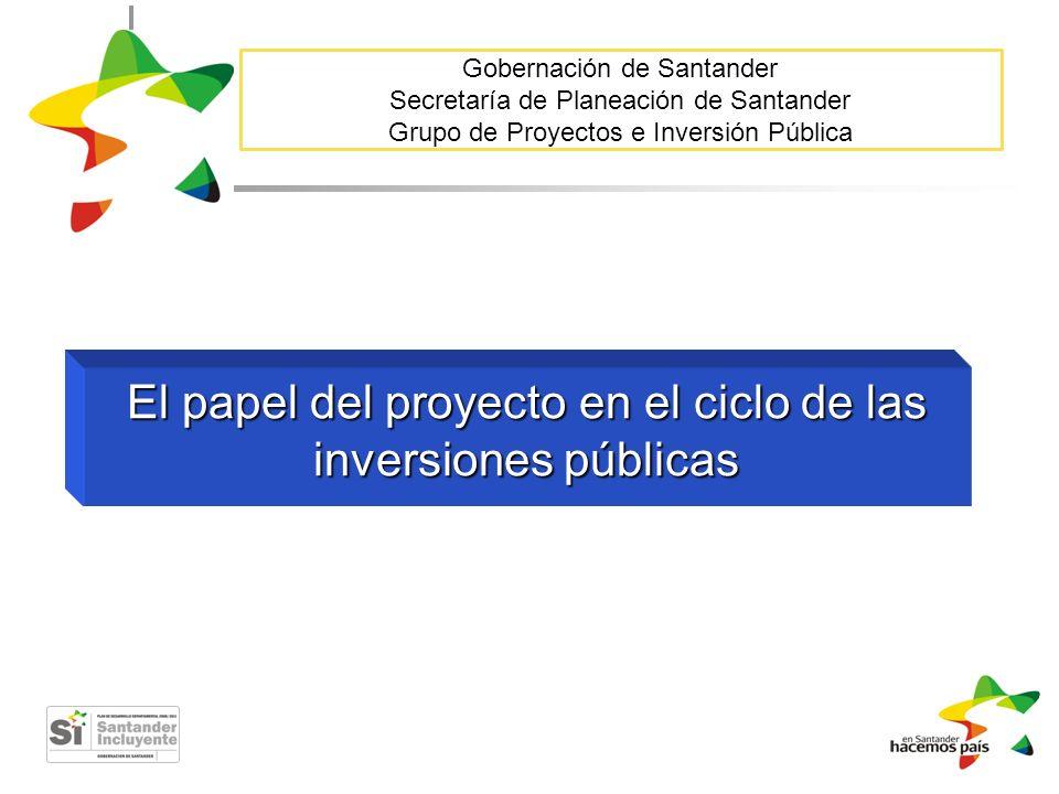 Gobernación de Santander Secretaría de Planeación de Santander Grupo de Proyectos e Inversión Pública El papel del proyecto en el ciclo de las inversi