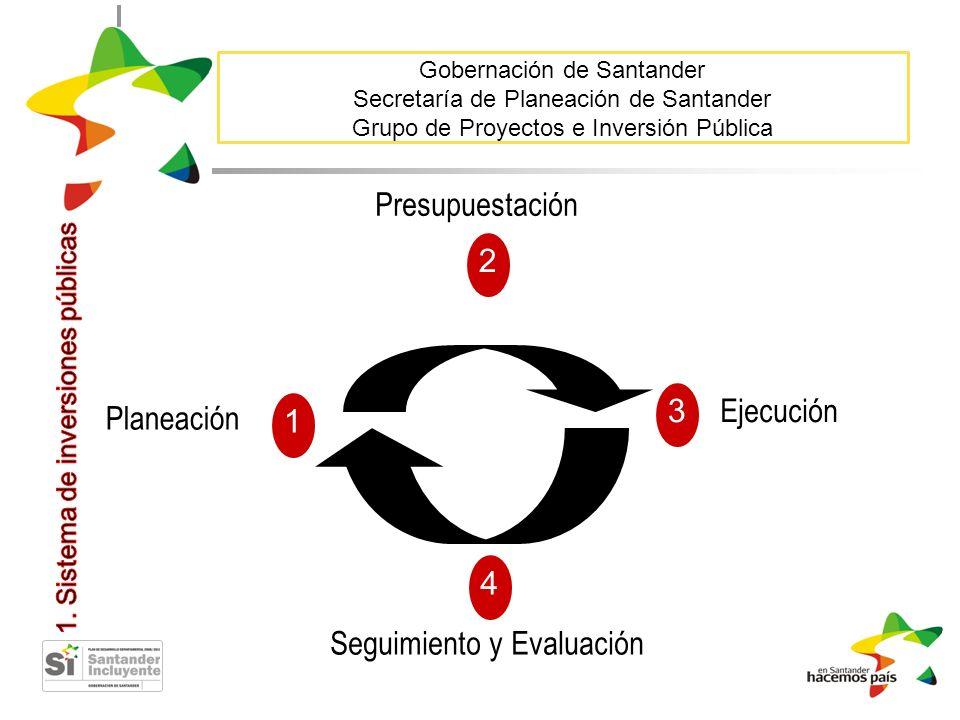 Gobernación de Santander Secretaría de Planeación de Santander Grupo de Proyectos e Inversión Pública 2 Presupuestación 3 Ejecución 4 Seguimiento y Ev