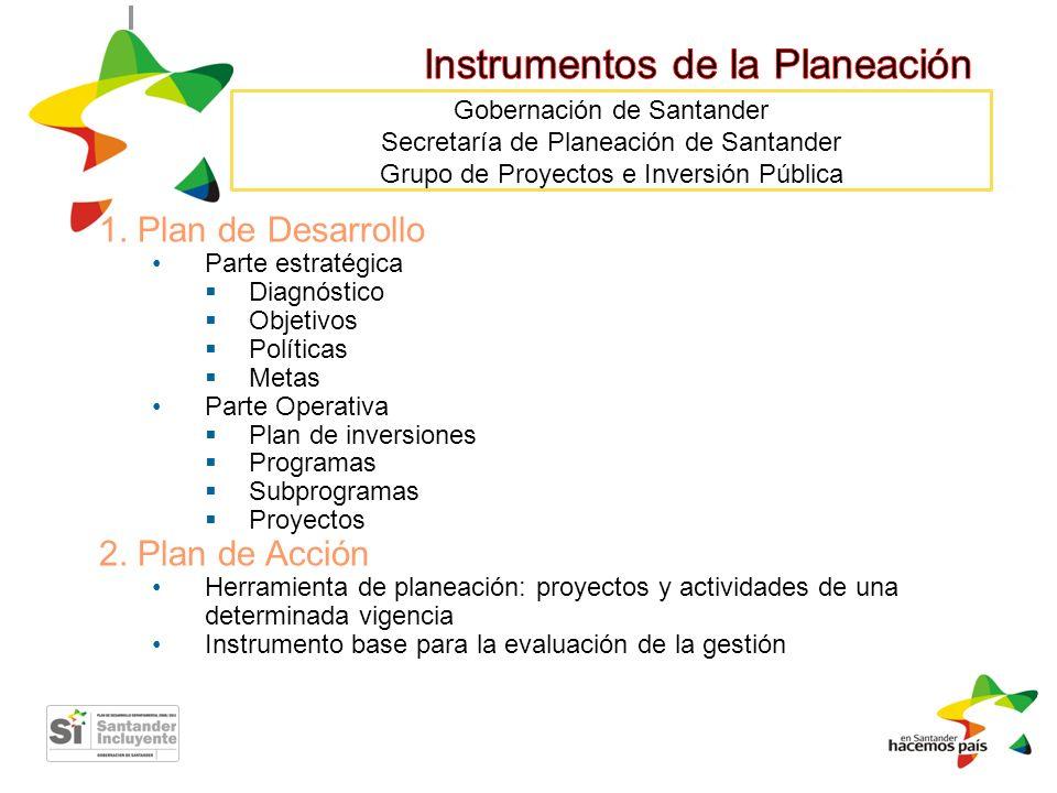 Gobernación de Santander Secretaría de Planeación de Santander Grupo de Proyectos e Inversión Pública 1. Plan de Desarrollo Parte estratégica Diagnóst
