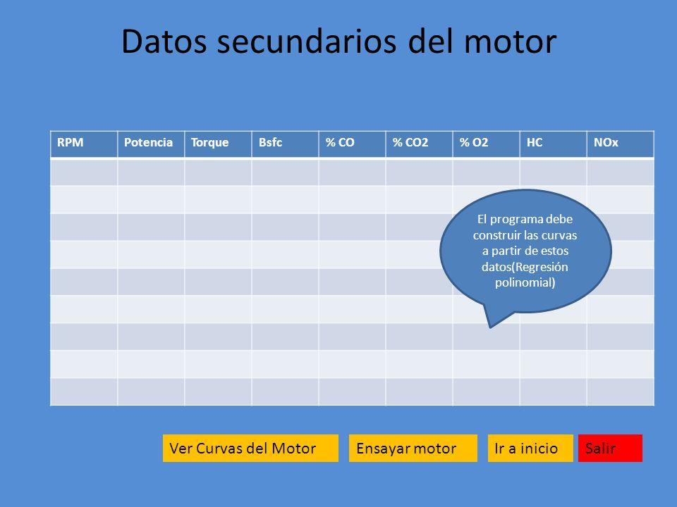 Datos secundarios del motor Ensayar motor RPMPotenciaTorqueBsfc% CO% CO2% O2HCNOx SalirVer Curvas del MotorIr a inicio El programa debe construir las