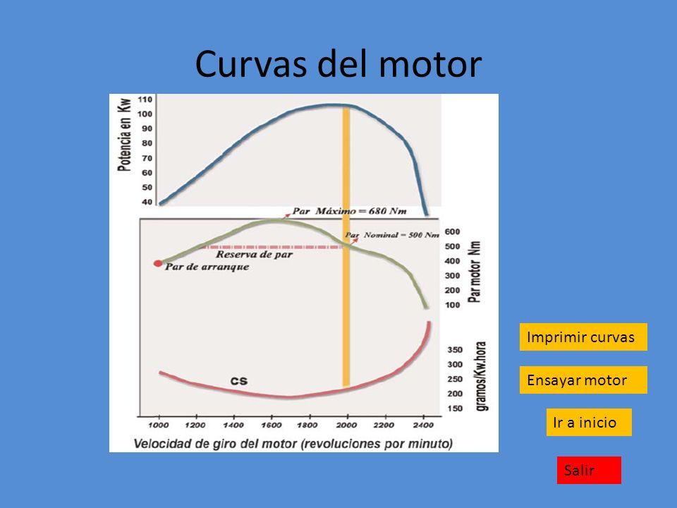 Curvas del motor Ensayar motor Salir Ir a inicio Imprimir curvas