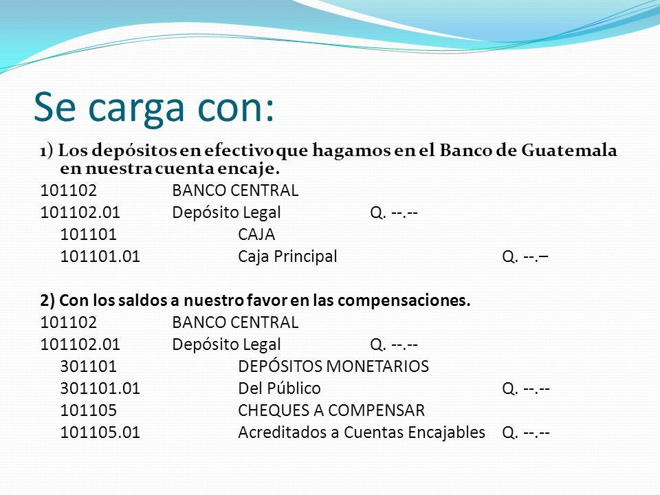 Se carga con: 1) Los depósitos en efectivo que hagamos en el Banco de Guatemala en nuestra cuenta encaje. 101102 BANCO CENTRAL 101102.01 Depósito Lega