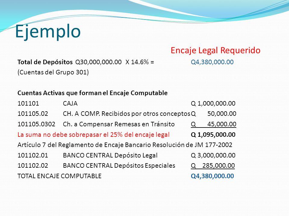Ejemplo Encaje Legal Requerido Total de DepósitosQ30,000,000.00 X 14.6% = Q4,380,000.00 (Cuentas del Grupo 301) Cuentas Activas que forman el Encaje C