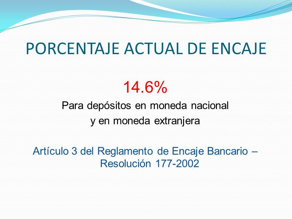 PORCENTAJE ACTUAL DE ENCAJE 14.6% Para depósitos en moneda nacional y en moneda extranjera Artículo 3 del Reglamento de Encaje Bancario – Resolución 1