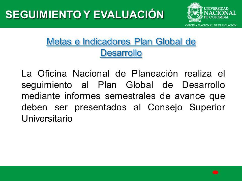 La Oficina Nacional de Planeación realiza el seguimiento al Plan Global de Desarrollo mediante informes semestrales de avance que deben ser presentado