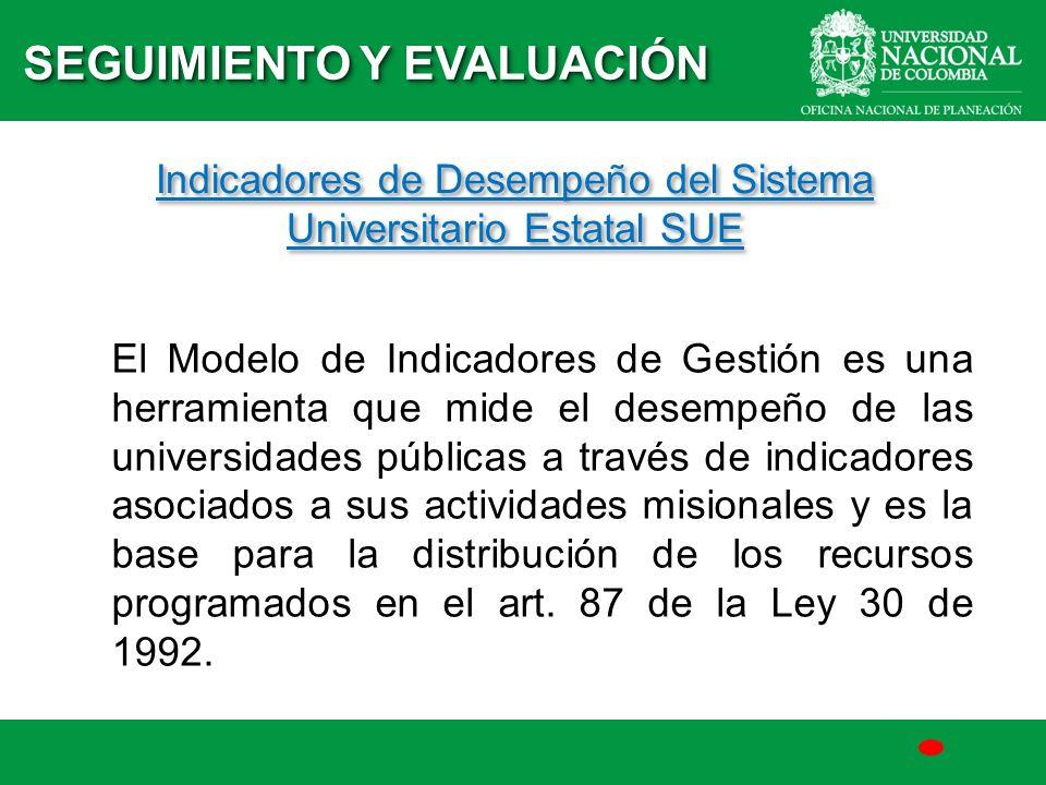 El Modelo de Indicadores de Gestión es una herramienta que mide el desempeño de las universidades públicas a través de indicadores asociados a sus act