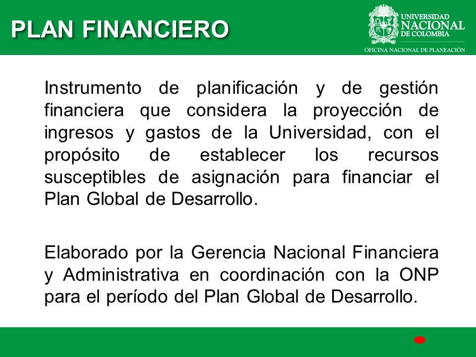 Instrumento de planificación y de gestión financiera que considera la proyección de ingresos y gastos de la Universidad, con el propósito de establece