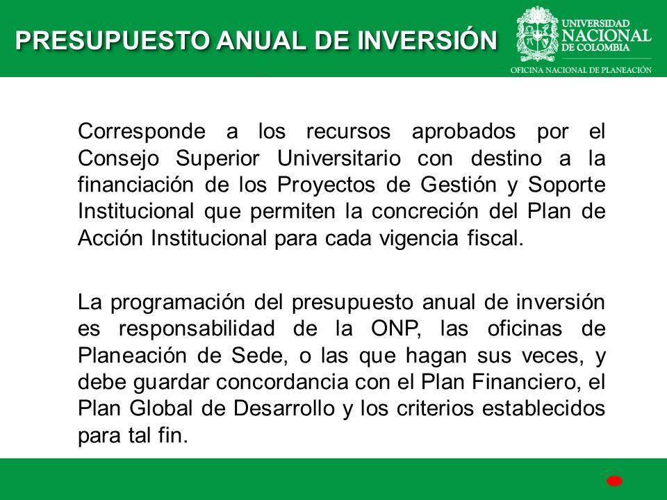 Corresponde a los recursos aprobados por el Consejo Superior Universitario con destino a la financiación de los Proyectos de Gestión y Soporte Institu