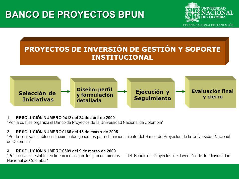 PROYECTOS DE INVERSIÓN DE GESTIÓN Y SOPORTE INSTITUCIONAL Diseño: perfil y formulación detallada Selección de Iniciativas Ejecución y Seguimiento Eval
