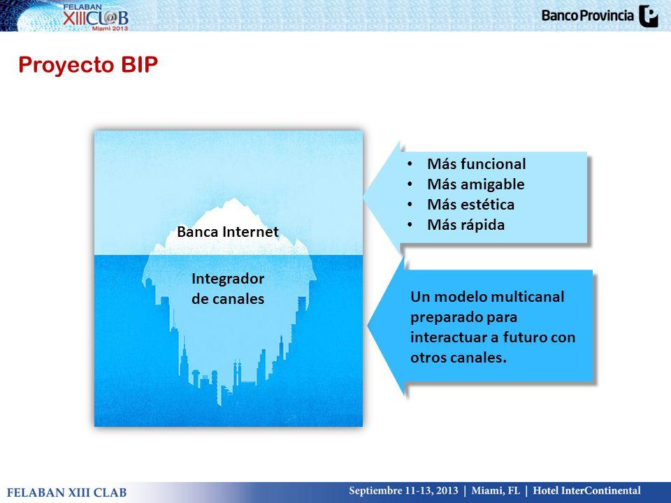 Banca Internet Integrador de canales Un modelo multicanal preparado para interactuar a futuro con otros canales. Más funcional Más amigable Más estéti