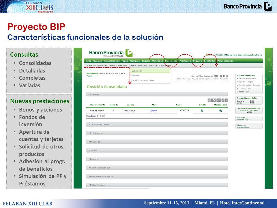 Proyecto BIP Características funcionales de la solución Consultas Consolidadas Detalladas Completas Variadas Nuevas prestaciones Bonos y acciones Fond