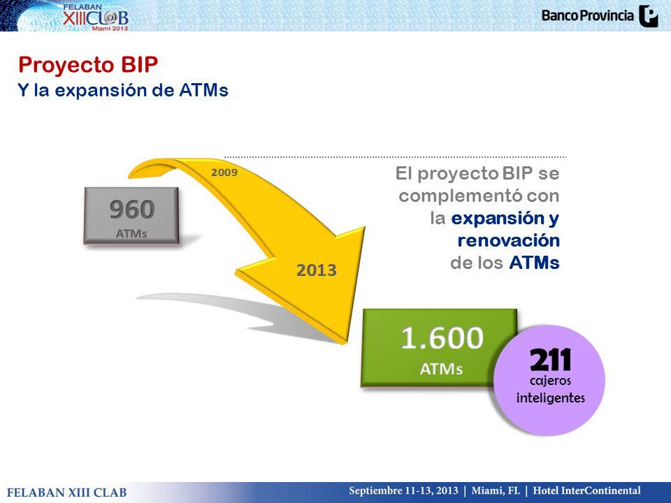 Proyecto BIP Y la expansión de ATMs El proyecto BIP se complementó con la expansión y renovación de los ATMs 211 cajeros inteligentes
