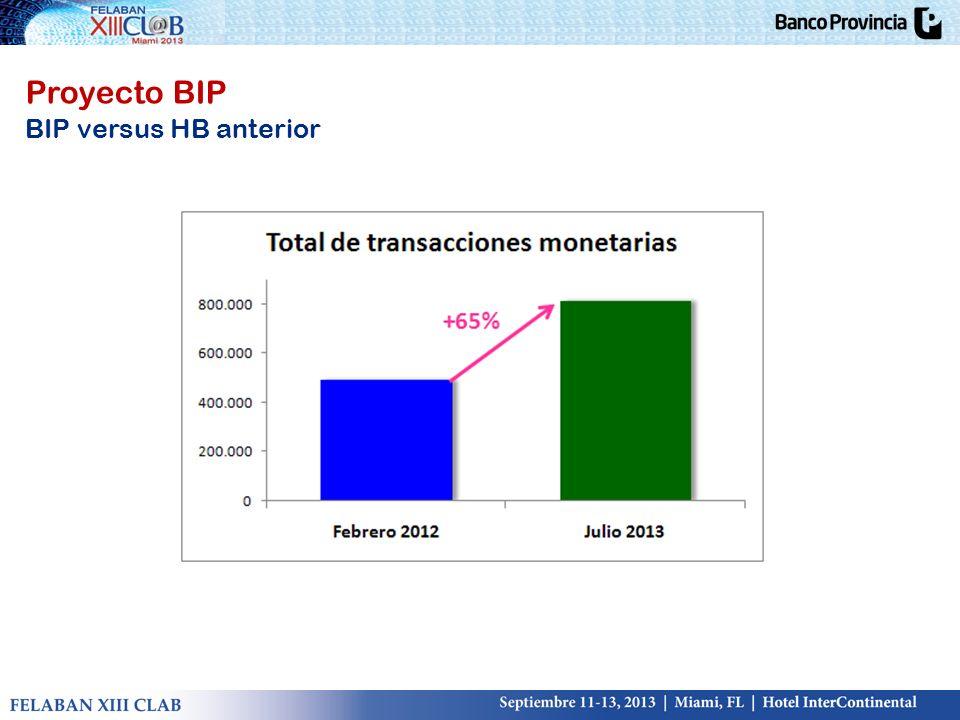 Proyecto BIP BIP versus HB anterior