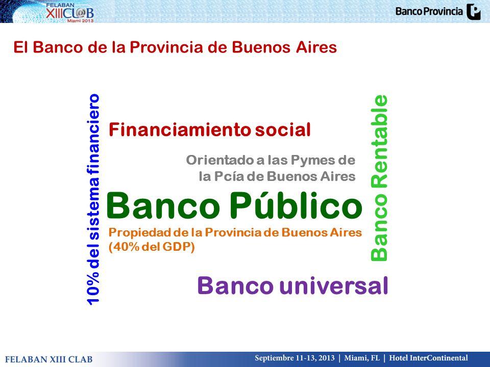 B a n c o R e n t a b l e Banco Público Propiedad de la Provincia de Buenos Aires (40% del GDP) 1 0 % d e l s i s t e m a f i n a n c i e r o Banco un