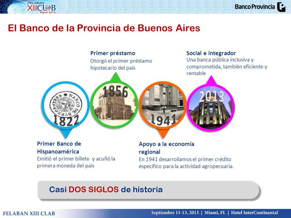 Social e integrador Una banca pública inclusiva y comprometida, también eficiente y rentable El Banco de la Provincia de Buenos Aires Casi DOS SIGLOS