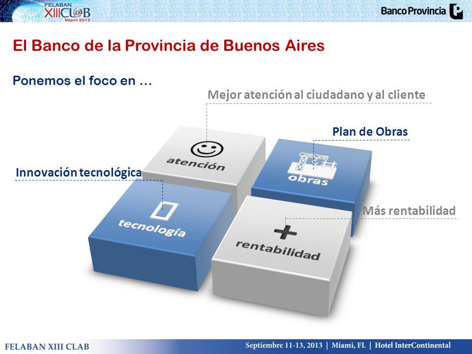 Beneficios para el Banco BIP como mejora operativa Principales transacciones monetarias Febrero 2012Julio 2013 Pagos Transferencias Recarga celular Plazos Fijos