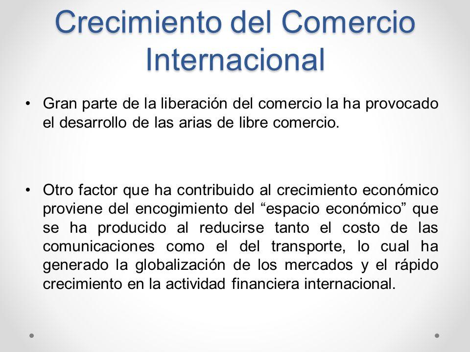 Crecimiento del Comercio Internacional Gran parte de la liberación del comercio la ha provocado el desarrollo de las arias de libre comercio. Otro fac