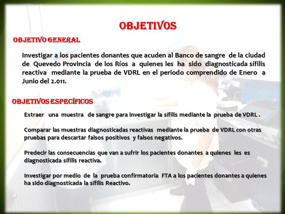 OBJETIVOS OBJETIVO GENERAL Investigar a los pacientes donantes que acuden al Banco de sangre de la ciudad de Quevedo Provincia de los Ríos a quienes l