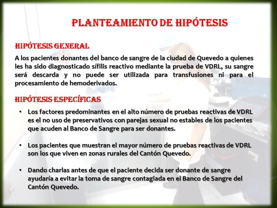 PLANTEAMIENTO DE HIPÓTESIS HIPÓTESIS GENERAL A los pacientes donantes del banco de sangre de la ciudad de Quevedo a quienes les ha sido diagnosticado