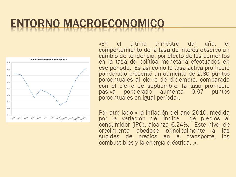 «En el ultimo trimestre del año, el comportamiento de la tasa de interés observó un cambio de tendencia, por efecto de los aumentos en la tasa de polí