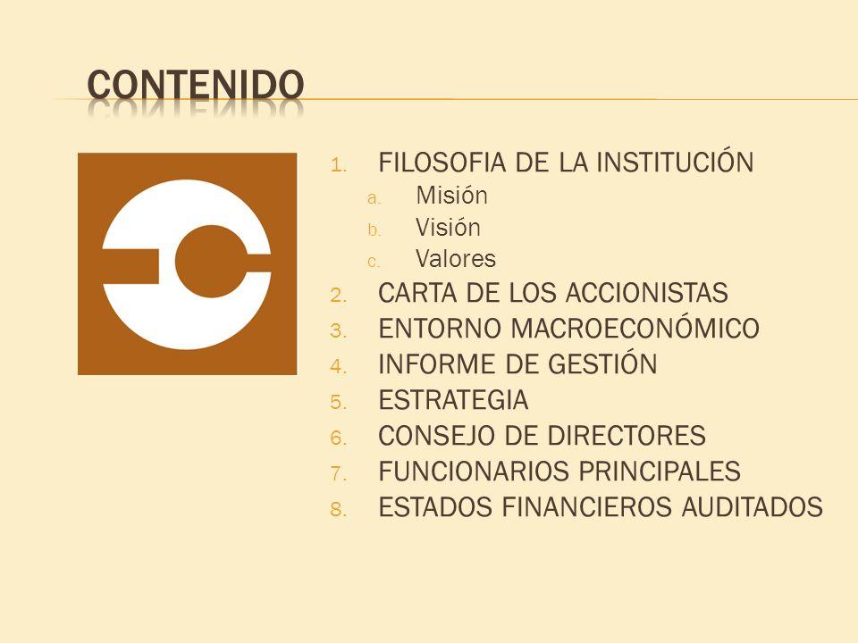1. FILOSOFIA DE LA INSTITUCIÓN a. Misión b. Visión c. Valores 2. CARTA DE LOS ACCIONISTAS 3. ENTORNO MACROECONÓMICO 4. INFORME DE GESTIÓN 5. ESTRATEGI