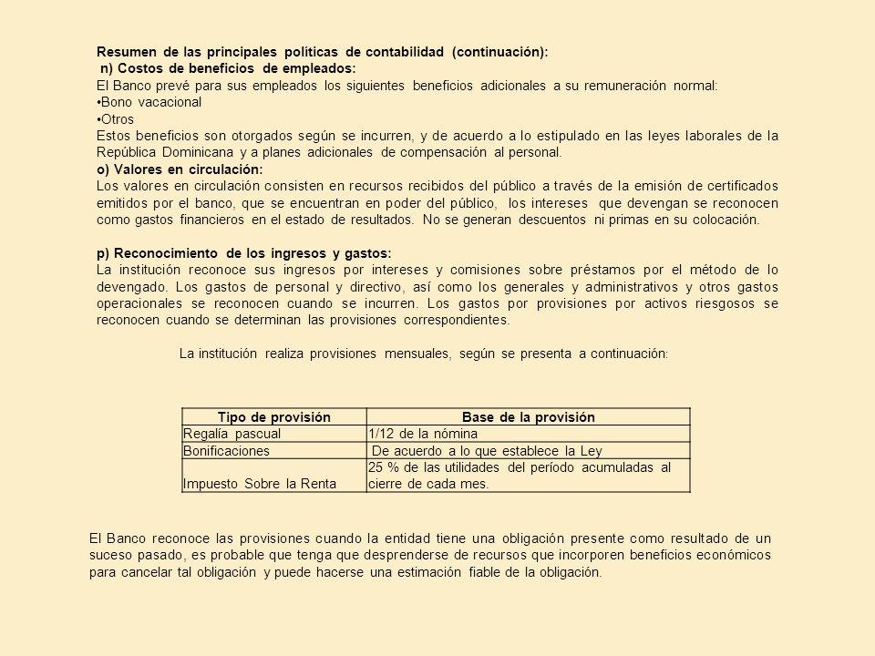 Resumen de las principales políticas de contabilidad (continuación): n) Costos de beneficios de empleados: El Banco prevé para sus empleados los sigui