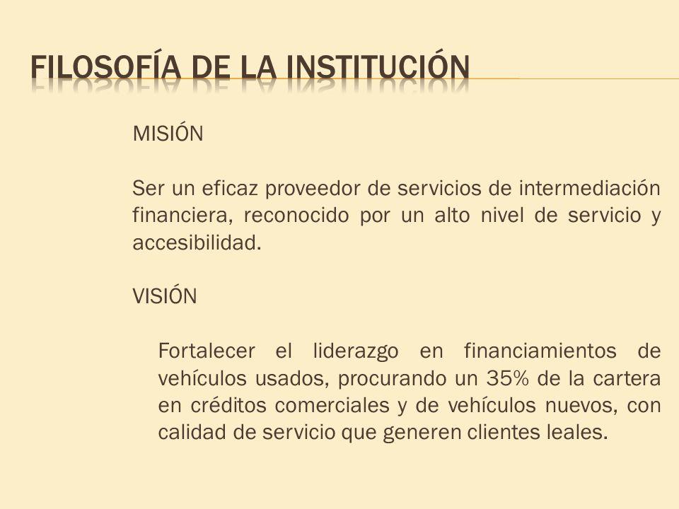 MISIÓN Ser un eficaz proveedor de servicios de intermediación financiera, reconocido por un alto nivel de servicio y accesibilidad. VISIÓN Fortalecer
