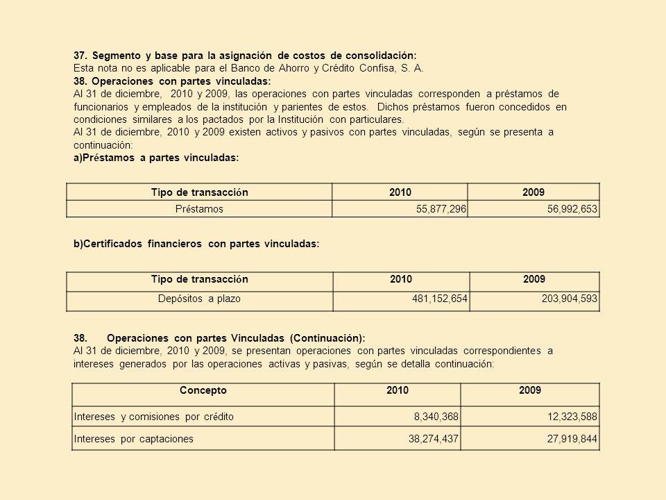 37. Segmento y base para la asignación de costos de consolidación: Esta nota no es aplicable para el Banco de Ahorro y Crédito Confisa, S. A. 38. Oper