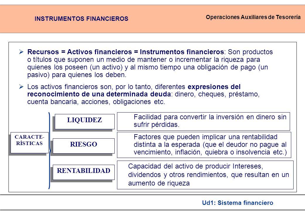 Operaciones Auxiliares de Tesorería Ud1: Sistema financiero Recursos = Activos financieros = Instrumentos financieros: Son productos o títulos que suponen un medio de mantener o incrementar la riqueza para quienes los poseen (un activo) y al mismo tiempo una obligación de pago (un pasivo) para quienes los deben.