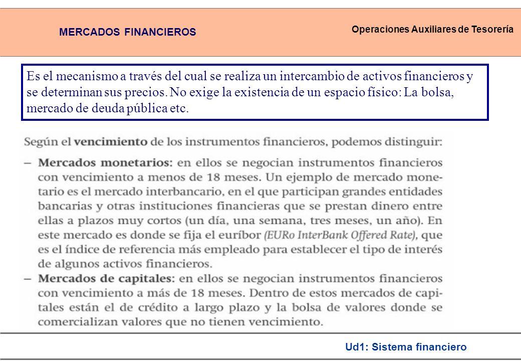 Operaciones Auxiliares de Tesorería Ud1: Sistema financiero MERCADOS FINANCIEROS Es el mecanismo a través del cual se realiza un intercambio de activos financieros y se determinan sus precios.