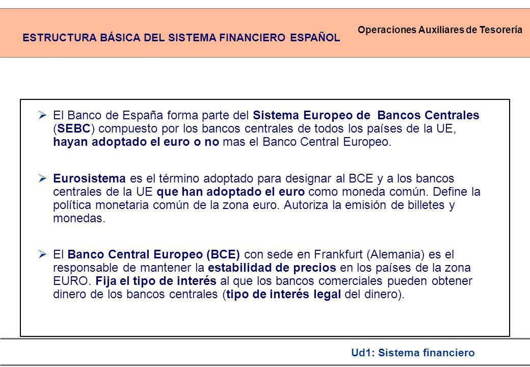 Operaciones Auxiliares de Tesorería Ud1: Sistema financiero El Banco de España forma parte del Sistema Europeo de Bancos Centrales (SEBC) compuesto por los bancos centrales de todos los países de la UE, hayan adoptado el euro o no mas el Banco Central Europeo.