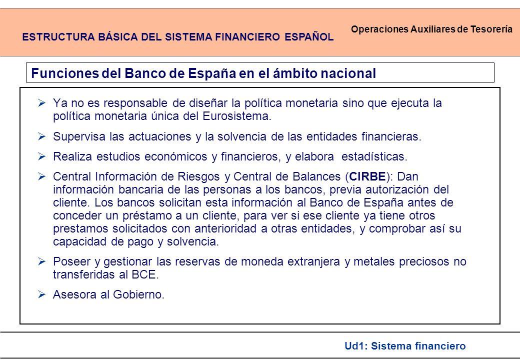 Operaciones Auxiliares de Tesorería Ud1: Sistema financiero Funciones del Banco de España en el ámbito nacional Ya no es responsable de diseñar la política monetaria sino que ejecuta la política monetaria única del Eurosistema.