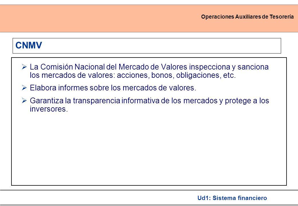 Operaciones Auxiliares de Tesorería Ud1: Sistema financiero CNMV La Comisión Nacional del Mercado de Valores inspecciona y sanciona los mercados de va