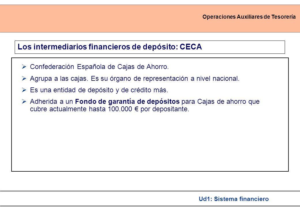Operaciones Auxiliares de Tesorería Ud1: Sistema financiero Los intermediarios financieros de depósito: CECA Confederación Española de Cajas de Ahorro.