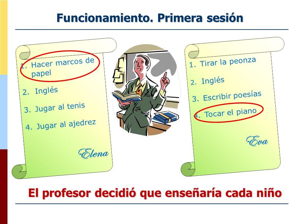 El profesor decidió que enseñaría cada niño Funcionamiento. Primera sesión