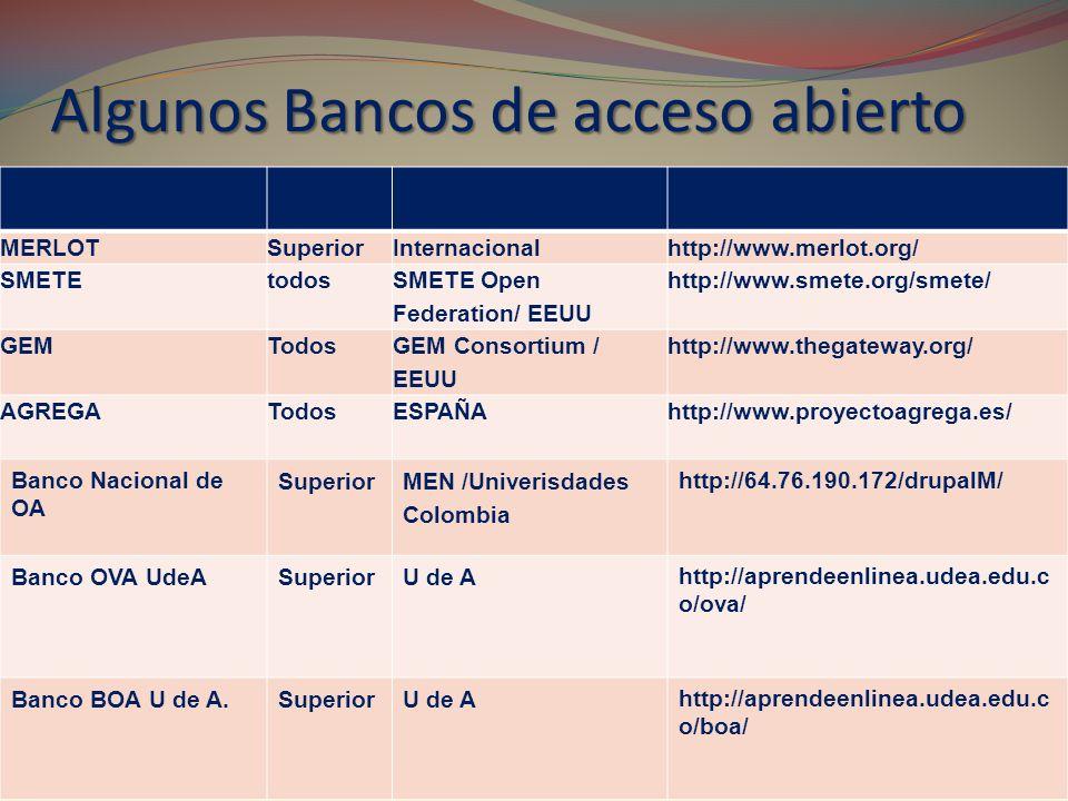 Algunos Bancos de acceso abierto BancoNivelInstituciónURL MERLOTSuperiorInternacionalhttp://www.merlot.org/ SMETEtodos SMETE Open Federation/ EEUU htt