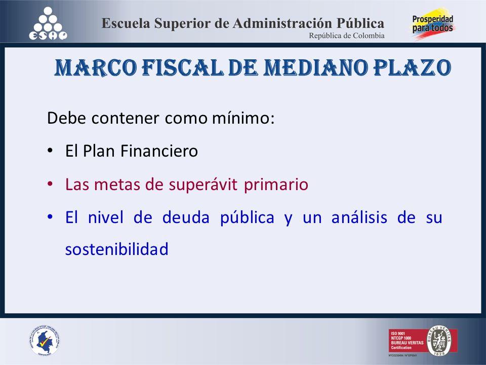 Marco fiscal de mediano plazo Debe contener como mínimo: El Plan Financiero Las metas de superávit primario El nivel de deuda pública y un análisis de