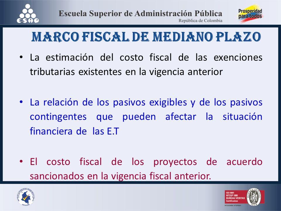 Marco fiscal de mediano plazo La estimación del costo fiscal de las exenciones tributarias existentes en la vigencia anterior La relación de los pasiv