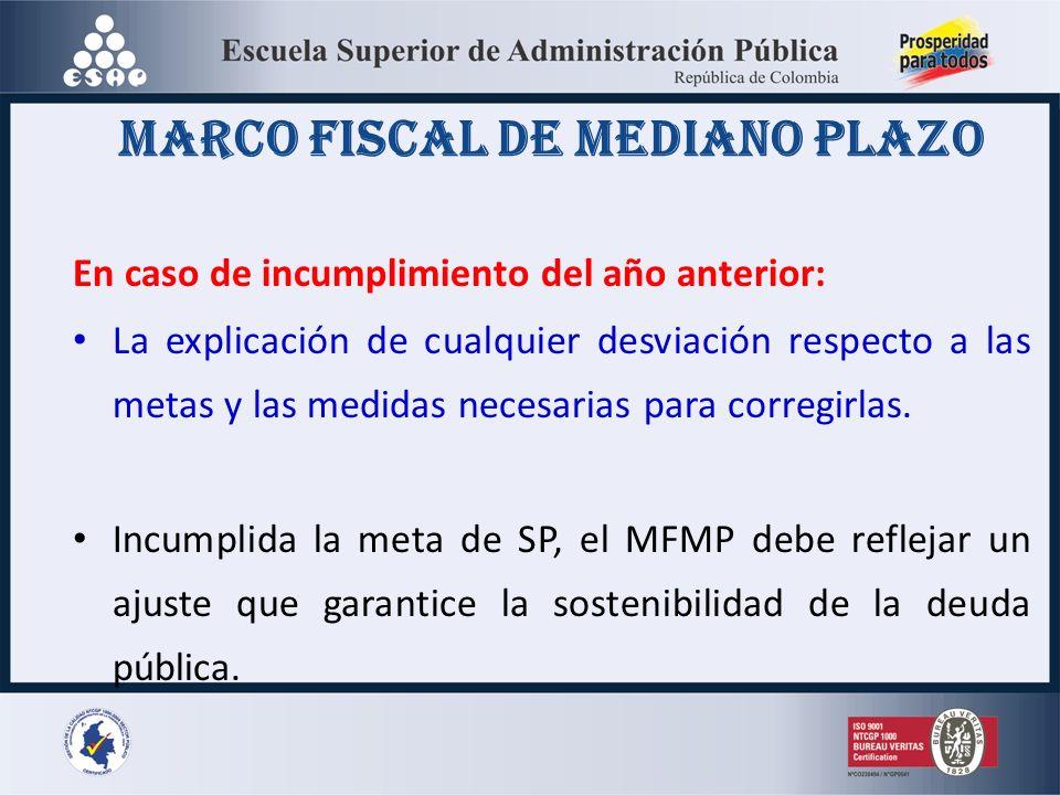Marco fiscal de mediano plazo En caso de incumplimiento del año anterior: La explicación de cualquier desviación respecto a las metas y las medidas necesarias para corregirlas.