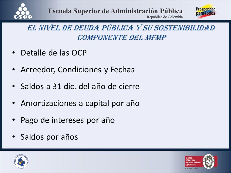 EL NIVEL DE DEUDA PÚBLICA Y SU SOSTENIBILIDAD COMPONENTE DEL MFMP Detalle de las OCP Acreedor, Condiciones y Fechas Saldos a 31 dic.
