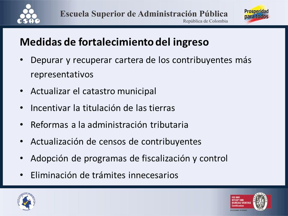 Medidas de fortalecimiento del ingreso Depurar y recuperar cartera de los contribuyentes más representativos Actualizar el catastro municipal Incentiv