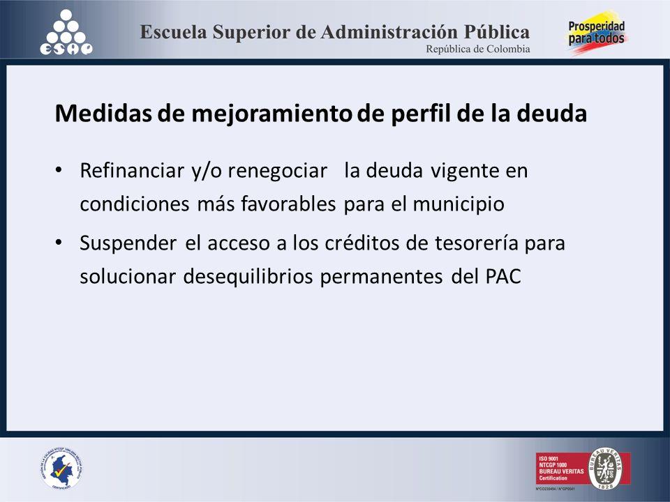 Medidas de mejoramiento de perfil de la deuda Refinanciar y/o renegociar la deuda vigente en condiciones más favorables para el municipio Suspender el acceso a los créditos de tesorería para solucionar desequilibrios permanentes del PAC