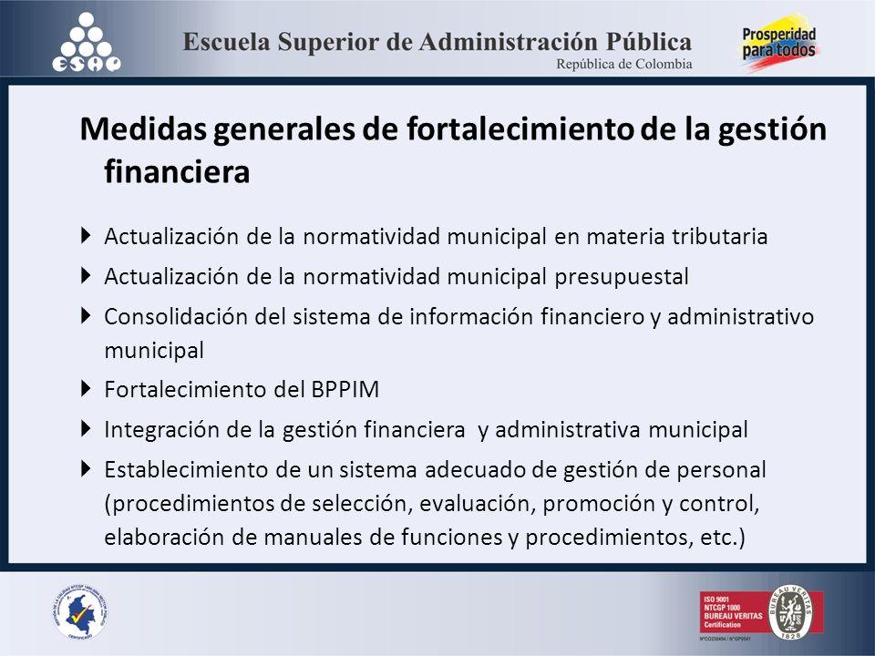 Medidas generales de fortalecimiento de la gestión financiera Actualización de la normatividad municipal en materia tributaria Actualización de la nor