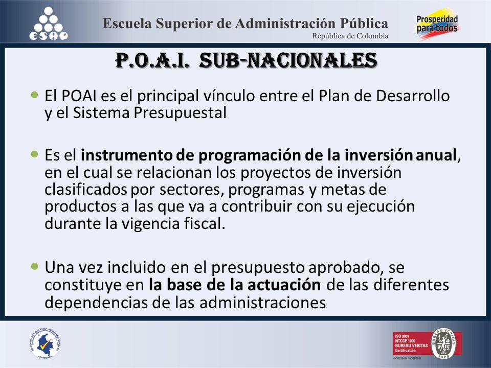 P.O.A.I. Sub-nacionales El POAI es el principal vínculo entre el Plan de Desarrollo y el Sistema Presupuestal Es el instrumento de programación de la