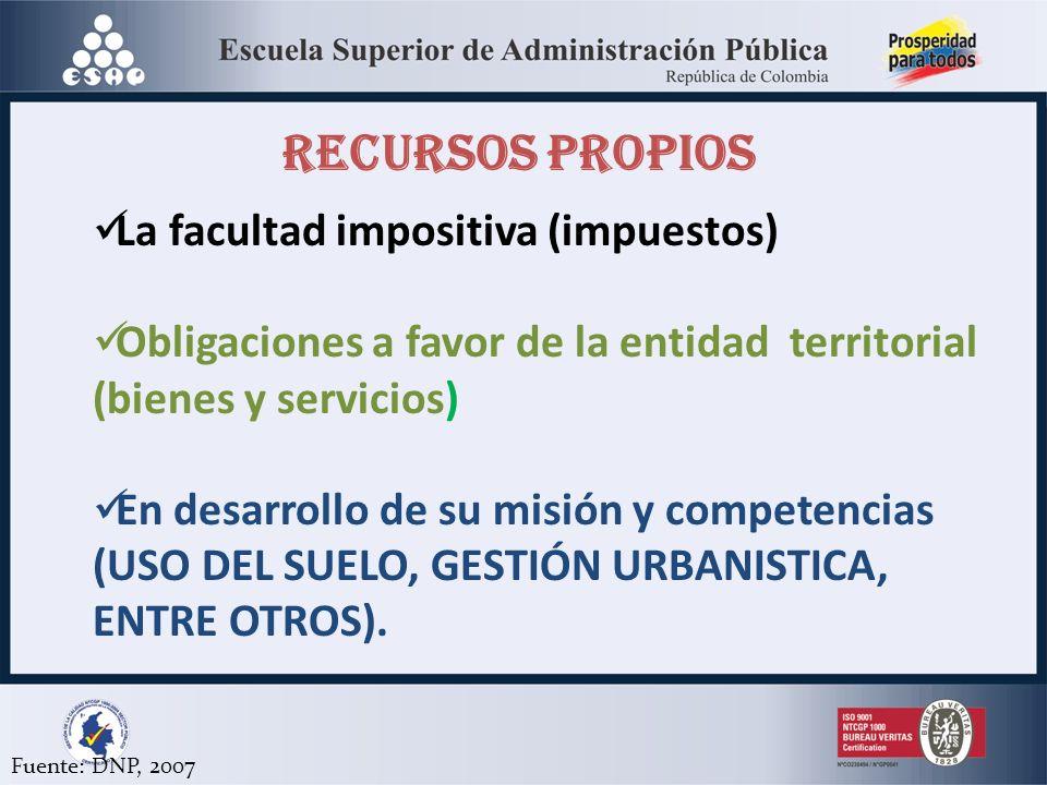Fuente: DNP, 2007 RECURSOS PROPIOS La facultad impositiva (impuestos) Obligaciones a favor de la entidad territorial (bienes y servicios) En desarroll