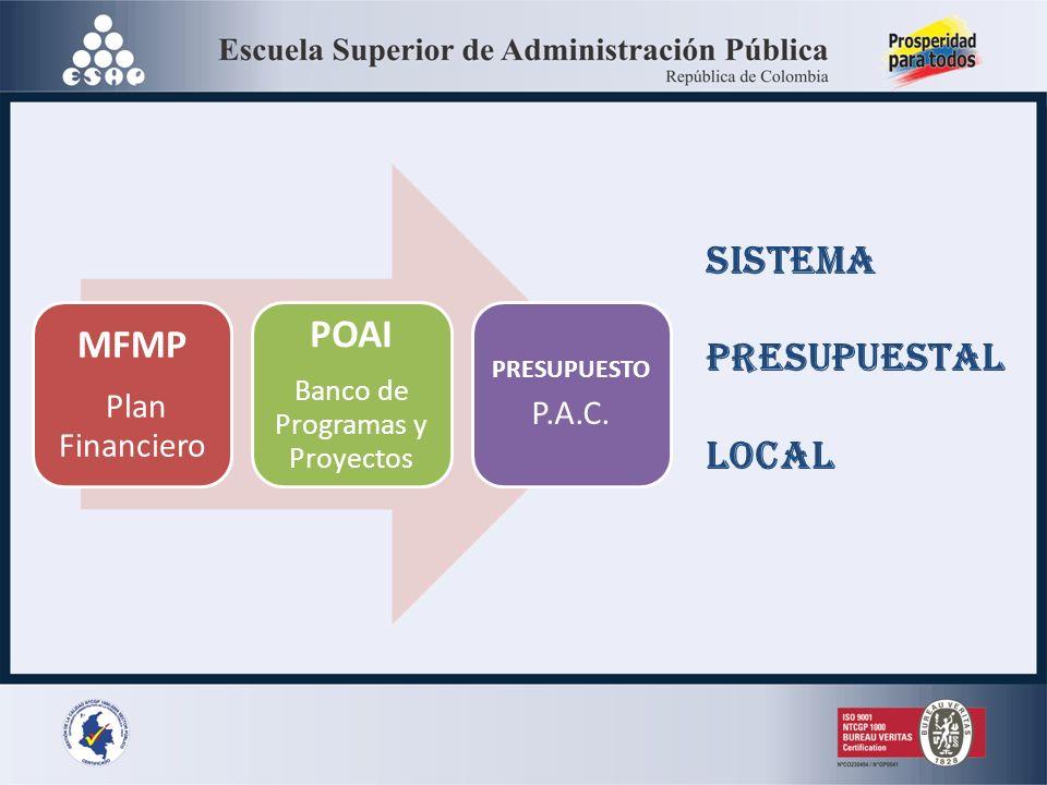 MFMP Plan Financiero POAI Banco de Programas y Proyectos PRESUPUESTO P.A.C. SISTEMA PRESUPUESTAL LOCAL