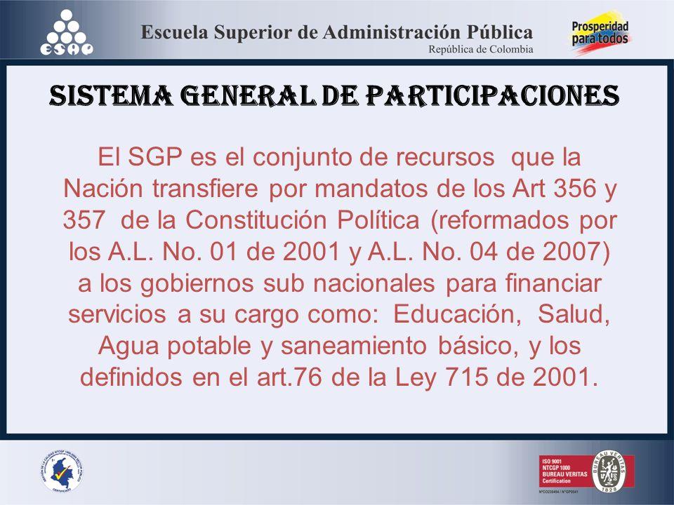 SISTEMA GENERAL DE PARTICIPACIONES El SGP es el conjunto de recursos que la Nación transfiere por mandatos de los Art 356 y 357 de la Constitución Pol