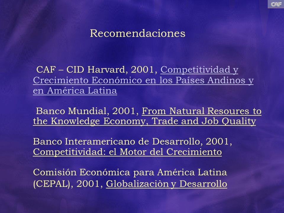 Recomendaciones CAF – CID Harvard, 2001, Competitividad y Crecimiento Económico en los Países Andinos y en América Latina Banco Mundial, 2001, From Na